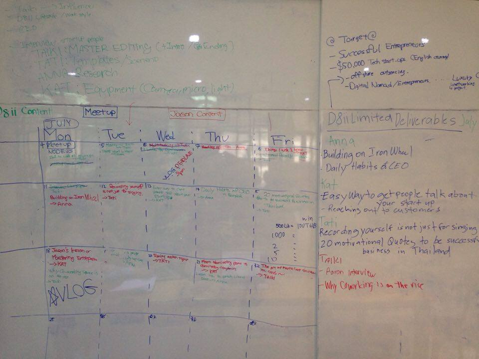 white board editorial calendar strategy at d8ii limited